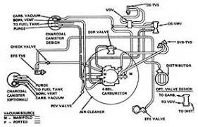 similiar oldsmobile 307 v8 engine diagram keywords oldsmobile 307 v 8 engine diagram oldsmobile 307 v8 engine diagram