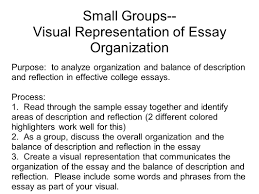 today s objective analyze effective essay organization and small groups visual representation of essay organization purpose to analyze organization and balance