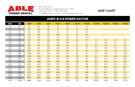Generator Kva To Amps Chart Co Motor Hp To Amps Chart Html