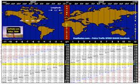 Zulu Time Conversion Chart Pdf Coordinated Universal Time Utc