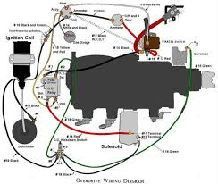typical overdrive for 1956 1963 studebaker 3 speed overdrive more diagram like typical overdrive for 1956 1963 studebaker 3 speed overdrive transmission wiring diagram