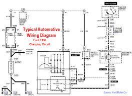 automotive wiring diagram  automotive wiring diagram software        automotive wiring diagram  ford f  charging circuit automotive wiring diagram software  automotive wiring diagram