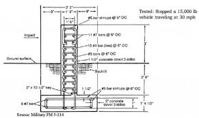Small Picture Reinforced Concrete Wall Design Example Best Concrete Retaining