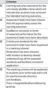 ideas and inspirations for good practice in assessment rdquo an table 1 checklist for cra