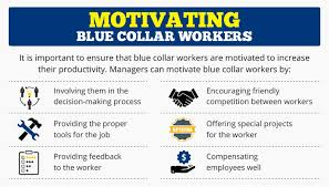 "blue collar worker management blue collar workers are typically defined as the working class and generally earn lower incomes than ""white collar"" workers their jobs include retail"