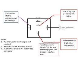 peterbilt 379 headlight wiring diagram wiring diagram 1988 peterbilt 379 wiring diagram diagrams