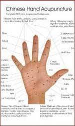 Free Foot And Hand Reflexology Chart Free Printable Reflexology Charts Hand Reflexology The