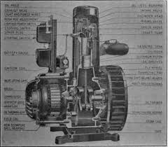 first electric generator. Details Of Motor, Electric Generator And Switchboard. First