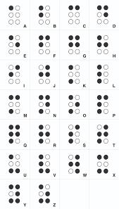 Braille Words Chart Free Braille Alphabet Vectors Signs Symbols