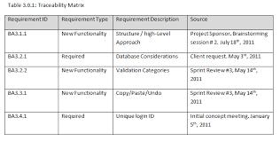 requirements traceability matrix templates requirements traceability matrix the it ba