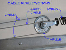 garage door extension springsGarage Door Extension Spring Replacement  Garage Doors  Doors