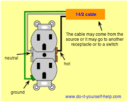 how to wire a house plug wiring diagram description wiring a house plug wiring diagram description wire two lights to switch to outlet how to wire a house plug