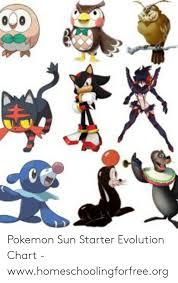 Pokemon Sun Starter Evolution Chart