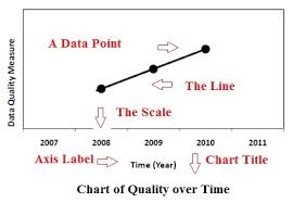 Line Graph Definition And Easy Steps To Make One