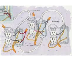 multiple outlet wiring diagram wiring diagram wiring diagrams for ground fault circuit interrupter receptacles