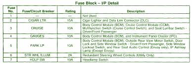 2014car wiring diagram page 140 2003 chevrolet trailblazer informarion fuse box map