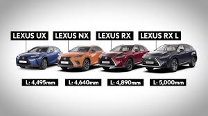Lexus Suv Size Chart The Lexus Suv Family A Size Guide