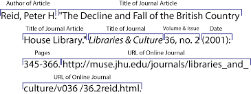 Online Sources Citing Information Libguides At University Of
