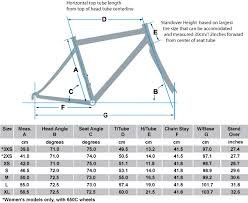 Giant Xs Size Scr 1 0 Road Bike Frame Fork Sold