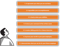 Six Steps To Job Search Success 1 0 Flatworld