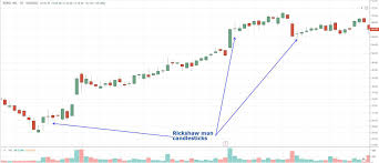 Candlestick Stock Chart Rickshaw Man Definition And Examples