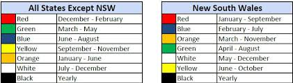 Electrical Tagging Colour Chart Wa Index Of Wp Content Uploads 2014 07