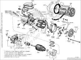 2004 f150 starter wiring diagram 2004 image wiring 02 ford f 150 starter wiring diagram 02 auto wiring diagram on 2004 f150 starter wiring