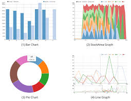 Different Types Of Charts And Graphs Four Different Types Of Charts 1 A Bar Chart Shows