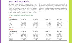 Wellness Assessments Balanced Body Lifestyle