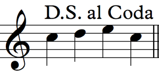 Coda means the tail in this case of let it be it is only one bar. More Notes Color Navigation Sight Reading For Guitar