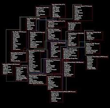 Vh1 Metal Evolution Chart Metal A Headbangers Journey Wikipedia