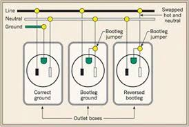 shocking situations prosoundweb Ground Fault Outlet Wiring Diagram figure 1 a demonstration diagram showing a correctly wired outlet ground fault receptacle wiring diagram