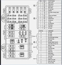 kenworth w900 fuse box diagram wiring diagram for you fuse box kenworth w900 wiring diagram inside 2014 kenworth w900 fuse box diagram 2003 kenworth fuse