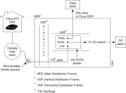 dsl splitter wiring diagram ukrobstep com adsl filter splitter circuit diagram schematic for vdsl2 over pots lsa module