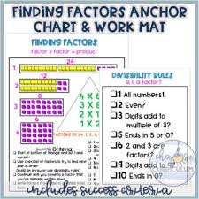 Divisibility Chart 1 100 Factor Pairs And Divisibility Rules Interactive Anchor Chart