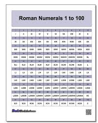 Arabic Numbers 1 100 Chart Roman Numerals Chart Updated