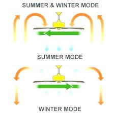 winter ceiling fan rotation fan direction in winter ceiling fan direction in summer year round ceiling
