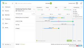 Ntask Gantt Chart Show Dates On Project Gantt View Ntask Support Portal