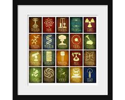 nerdy office decor. Geek Office Decor Home Design Image Simple In Nerdy