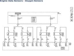 2003 gmc yukon xl 5 3 wiring diagrams wiring diagram for you • 2003 gmc yukon xl 5 3 wiring diagrams images gallery