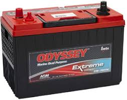 Odyssey Battery Size Chart Bci Battery Group Size Chart