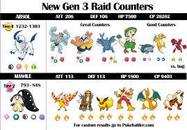 26 Abiding Gen 3 Pogo