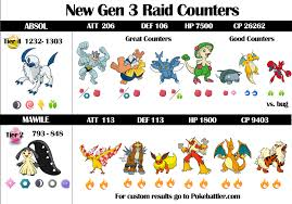 Pokemon Electrike Evolution Chart 26 Abiding Gen 3 Pogo