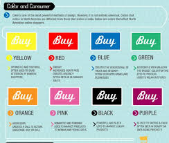 Colors That Affect Mood Enchanting 2 9 Interesting Infographics About Color  Inspired Magazine.