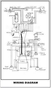 240z wiring diagram inspirational les 116 meilleures images du 1973 datsun 240z wiring diagram 240z wiring diagram best of 98 best wiring images on pinterest