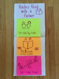Pin By Literacy Partners On Launching The Reading Workshop