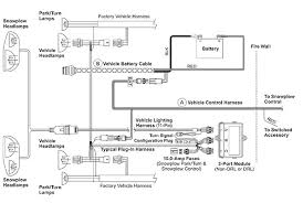 fisher ht series wiring schematic fisher automotive wiring diagrams ht series truck side wiring kit