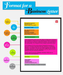 Business Letter Format How To Write A Business Letter Reader S
