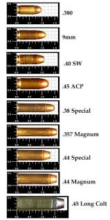 Pistol Size Chart Handgun Ammo Size Chart Yahoo Image Search Results Hand