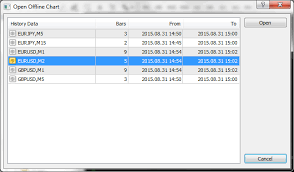 How To Use Mt4 To Fix Api Trading Tool Forex Software